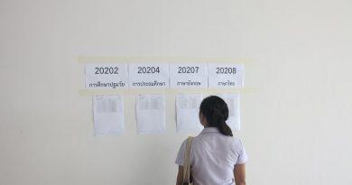 รายชื่อนักศึกษาระดับปริญญาตรี ภาคปกติ ประจำปีการศึกษา 2564
